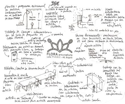 diagrama FLORA_440